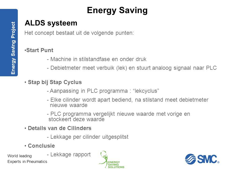 World leading Experts in Pneumatics Energy Saving EVX PFM Energy Saving Project ALDS = basisplaat met debietmeter en een ventiel Installatie in de hoo
