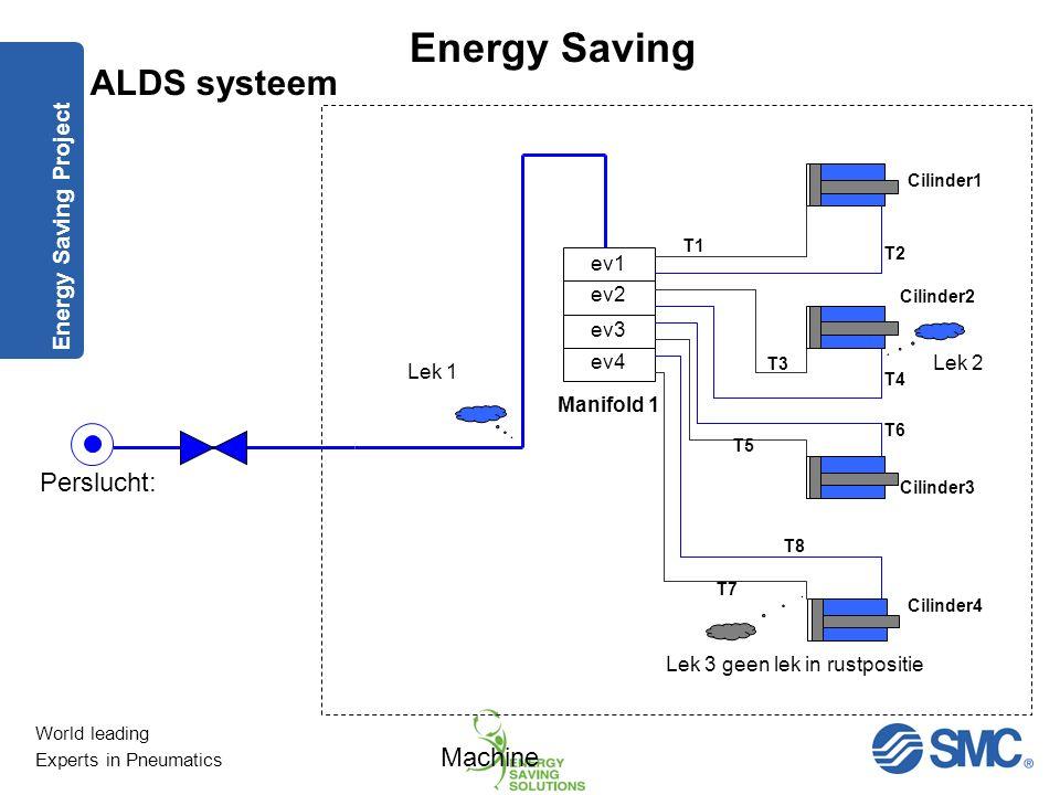 World leading Experts in Pneumatics Energy Saving Als voorbeeld nemen we een manifold met 4 ventielen die ieder een cilinder aansturen. Aanname is dat