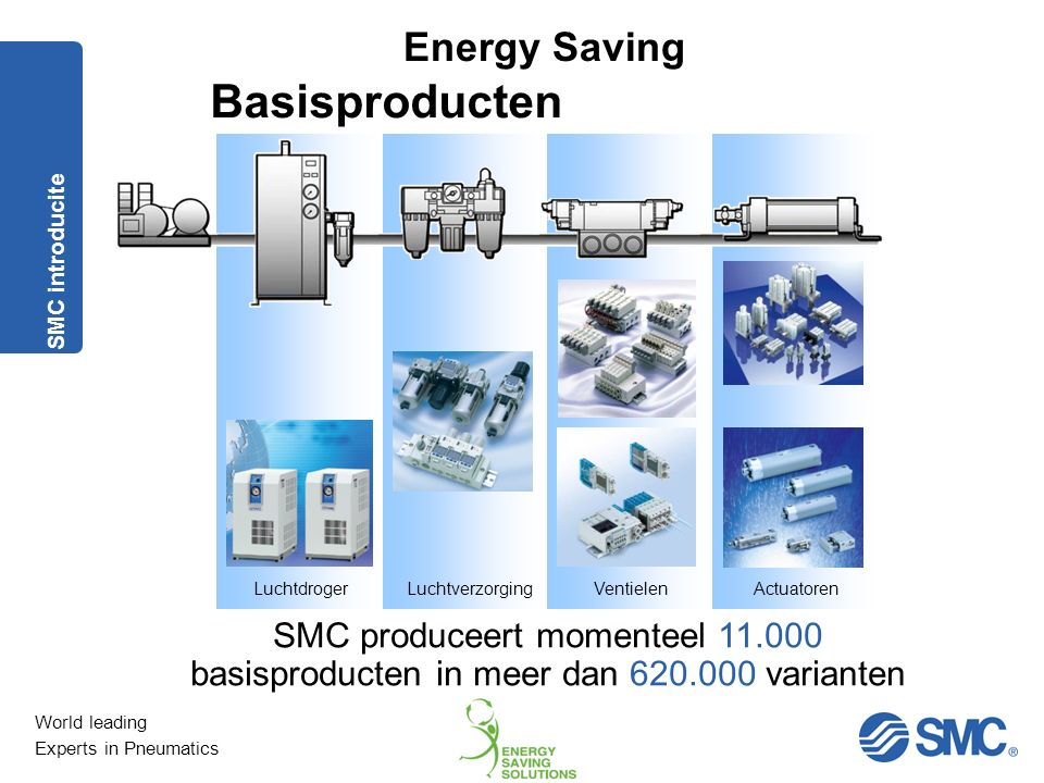 World leading Experts in Pneumatics Energy Saving Historie SMC Corporation 1959 Oprichting SMC Corporation te Tokyo, Japan 1967 Eerste SMC vestiging b