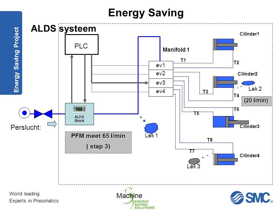 World leading Experts in Pneumatics Energy Saving Machine Manifold 1 ev1 ev2 ev3 ev4 T1 T2 T3 T4 T6 T5 T7 T8 Lek 1 Lek 2 Lek 3 (20 l/min) Cilinder1 Ci