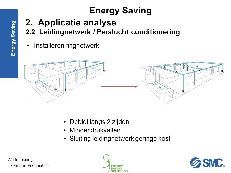 World leading Experts in Pneumatics Energy Saving Drukvallen en compressordruk : bottle necks Verstopte filter creëert drukval Leidingen te smal bemet