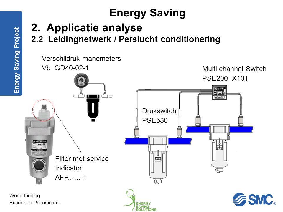 World leading Experts in Pneumatics Energy Saving Gevolgen van vocht en corrosie –Snelkoppelingen lekken –Condensaten lekken –Levensduur installatie v