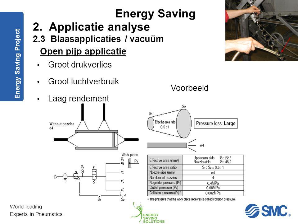 World leading Experts in Pneumatics Energy Saving Besparingspotentieel met juiste blaaspistool / Nozzle 30 pistolen van 5 naar 4 bar ; 5 min/h blazen