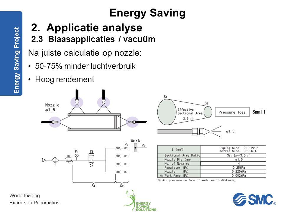 World leading Experts in Pneumatics Energy Saving Energy Saving Project Voorbeeld Open pijp applicatie Groot drukverlies Groot luchtverbruik Laag rend