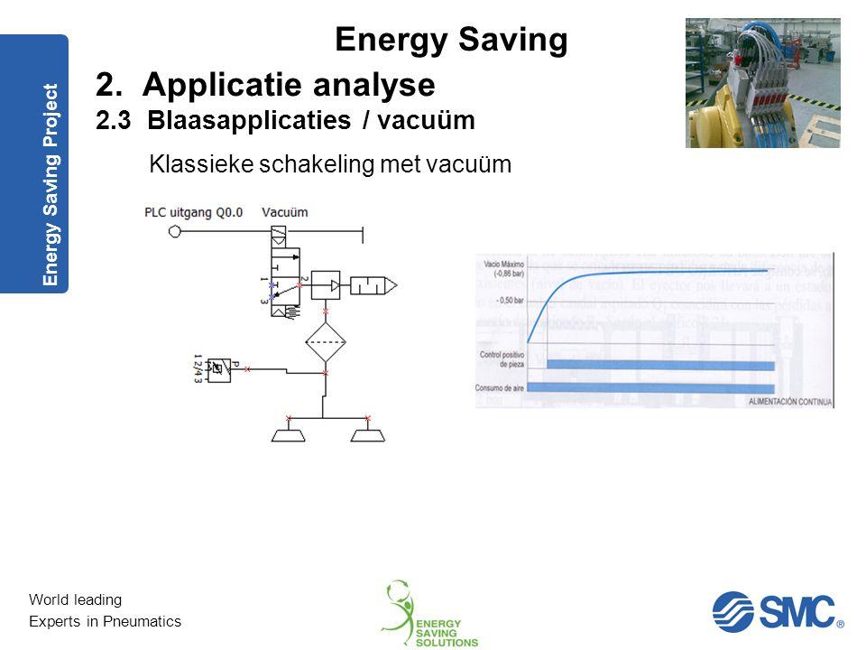 World leading Experts in Pneumatics Energy Saving Vacuümdruk is afhankelijk van de voedingsdruk Maximale vacuümdruk bij een voedingsdruk van 0,5 MPa E