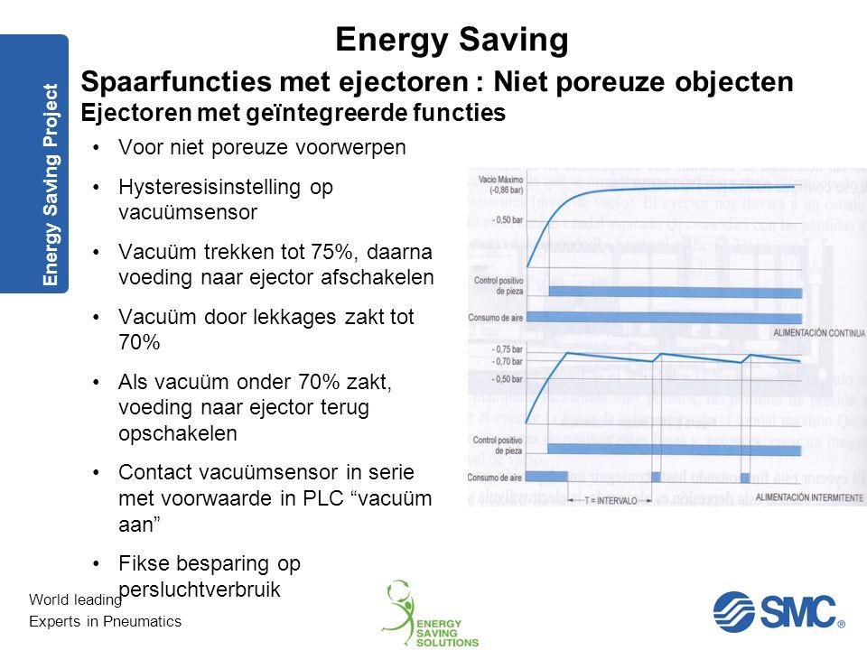 World leading Experts in Pneumatics Energy Saving Energy Saving Project Klassieke schakeling met vacuüm : aanpassing met spaarfunctie 2. Applicatie an