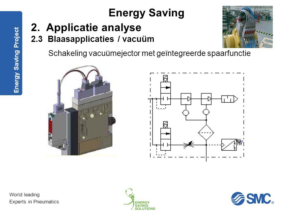 World leading Experts in Pneumatics Energy Saving Voor niet poreuze voorwerpen Hysteresisinstelling op vacuümsensor Vacuüm trekken tot 75%, daarna voe