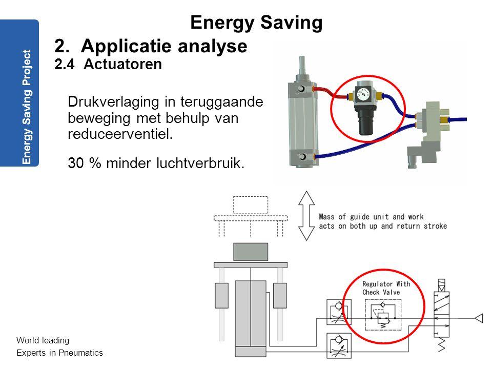 World leading Experts in Pneumatics Energy Saving Energy Saving Project 2. Applicatie analyse 2.3 Blaasapplicaties / vacuüm Schakeling vacuümejector m