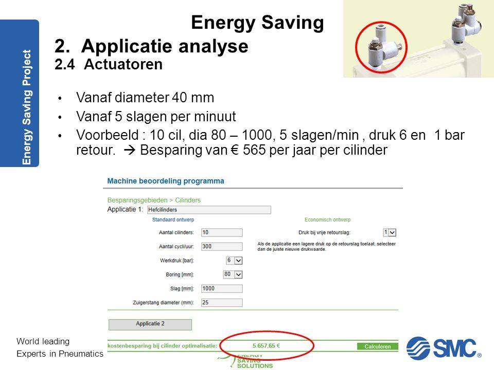 World leading Experts in Pneumatics Energy Saving ASR ASQ Reduceer rechtstreeks te monteren in de cilinder poort Unieke koppeling met ingebouwd reduce