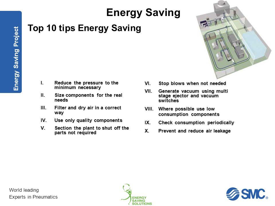 World leading Experts in Pneumatics Energy Saving Energy Saving Project Ventielen die lange tijd bekrachtigd worden VXE Series (lucht/water/olie/stoom