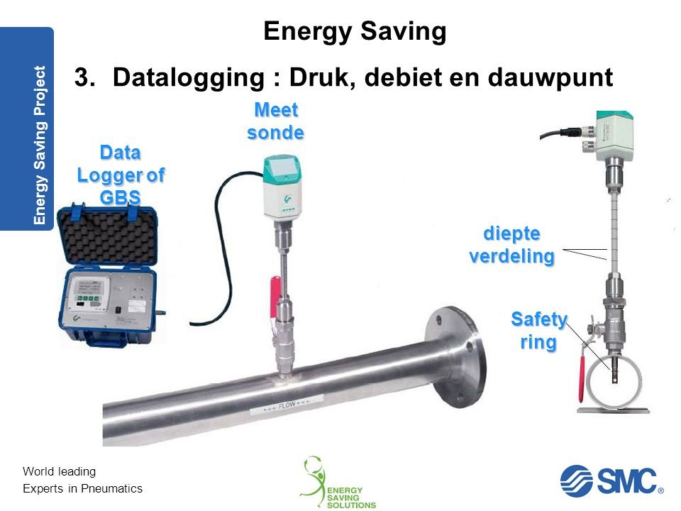 World leading Experts in Pneumatics Energy Saving Dewpoint meter Insertion mass flow meterPressure transducer Data logger Situatie in kaart brengen Me