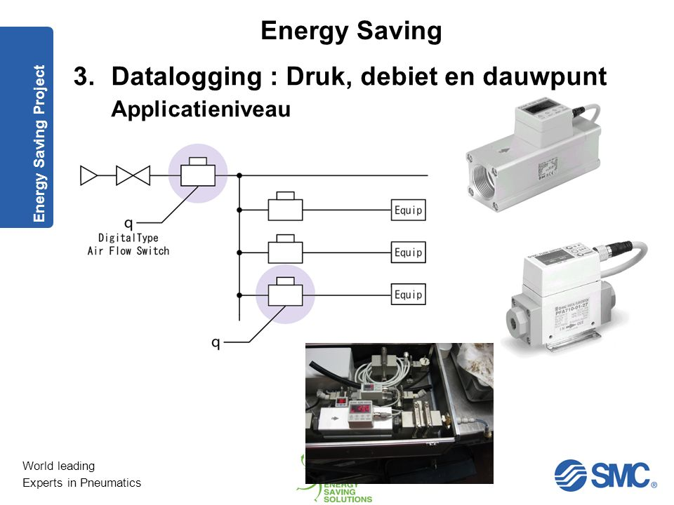 World leading Experts in Pneumatics Energy Saving Energy Saving Project 3.Datalogging : Druk, debiet en dauwpunt Conclusies