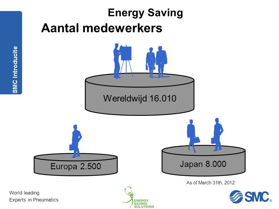 World leading Experts in Pneumatics Energy Saving Wereldwijd 16.010 Europa 2.500 Japan 8.000 Aantal medewerkers As of March 31th, 2012 SMC introducite