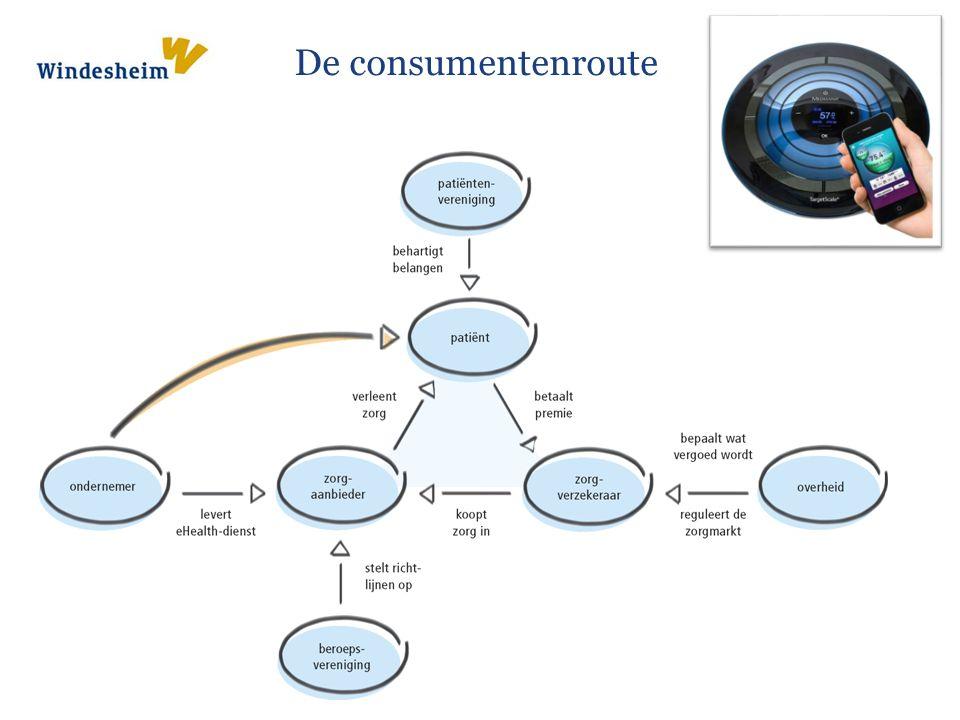 De consumentenroute