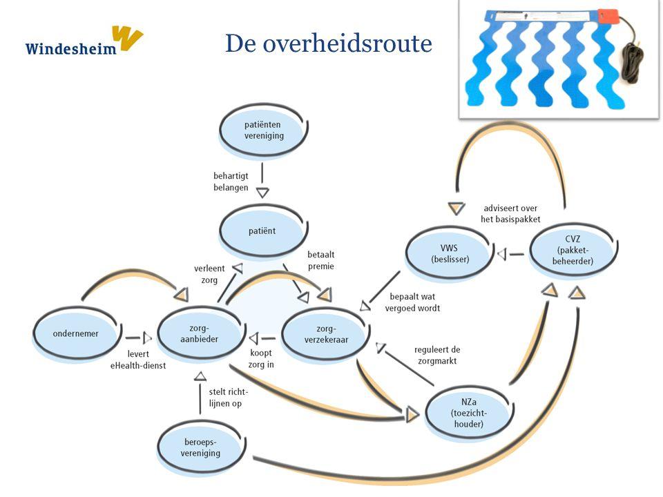www.innovatieroutesindezorg.nl