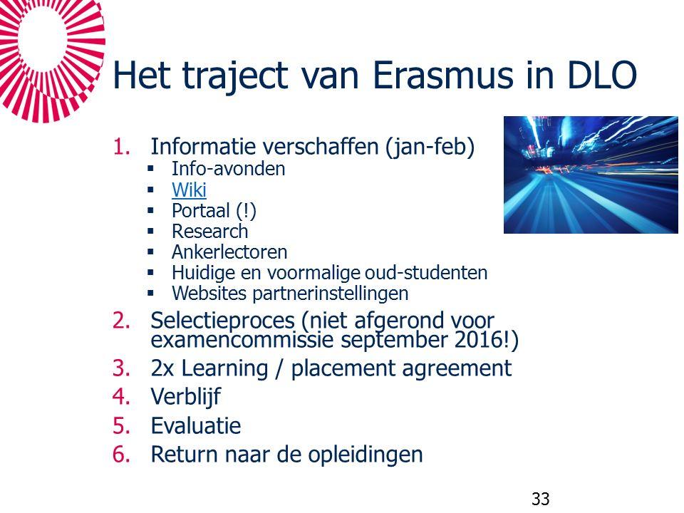Het traject van Erasmus in DLO 1.Informatie verschaffen (jan-feb)  Info-avonden  Wiki Wiki  Portaal (!)  Research  Ankerlectoren  Huidige en voo