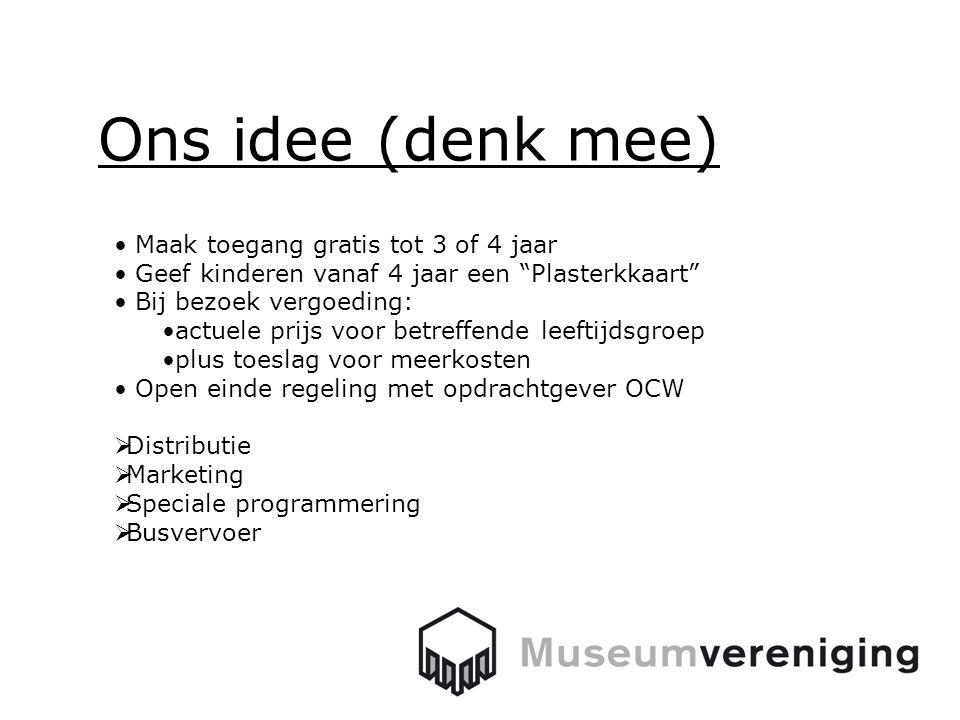 Museumvereniging Rapenburgerstraat 123 Postbus 2975 1000 CZ Amsterdam T 020 5512900 Info@museumvereniging.nl Museumvereniging.nl Siebe Weide - directeur