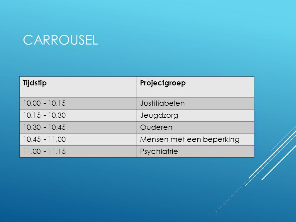 CARROUSEL TijdstipProjectgroep 10.00 - 10.15Justitiabelen 10.15 - 10.30Jeugdzorg 10.30 - 10.45Ouderen 10.45 - 11.00Mensen met een beperking 11.00 - 11.15Psychiatrie