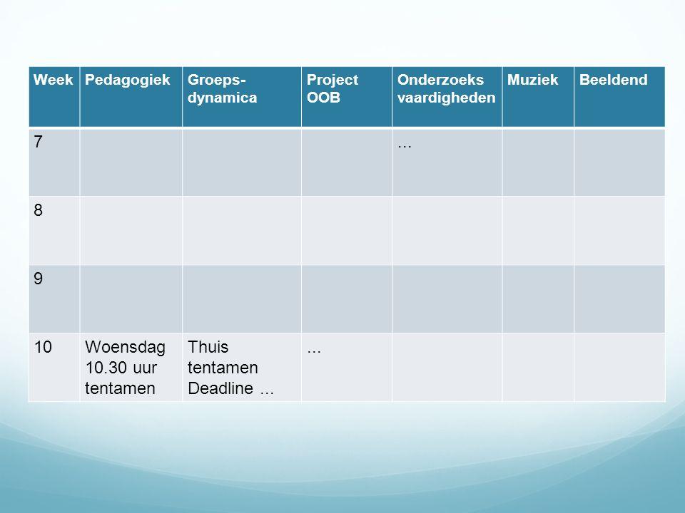 WeekPedagogiekGroeps- dynamica Project OOB Onderzoeks vaardigheden MuziekBeeldend 7...