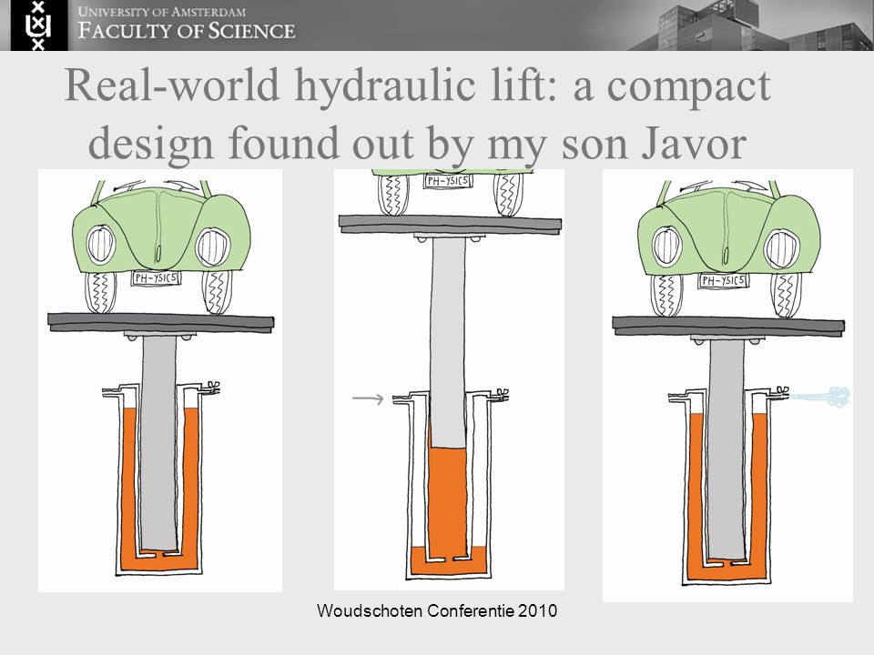 Woudschoten Conferentie 2010 Real-world hydraulic lift: a compact design found out by my son Javor