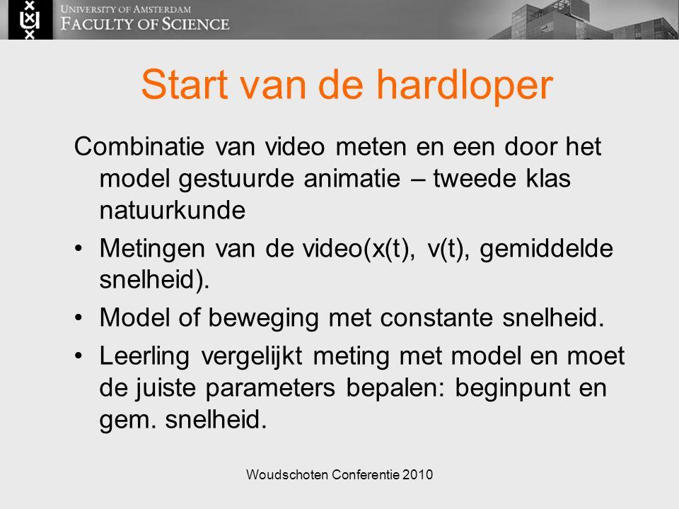 Woudschoten Conferentie 2010 Start van de hardloper Combinatie van video meten en een door het model gestuurde animatie – tweede klas natuurkunde Metingen van de video(x(t), v(t), gemiddelde snelheid).