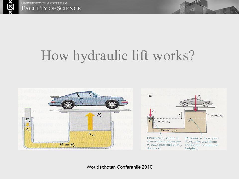 Woudschoten Conferentie 2010 How hydraulic lift works