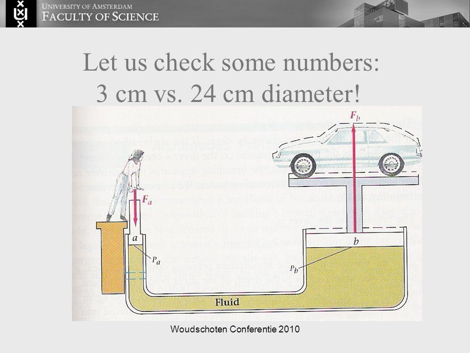 Woudschoten Conferentie 2010 A feasable design presented in Hewitt's physics textbook since 1972