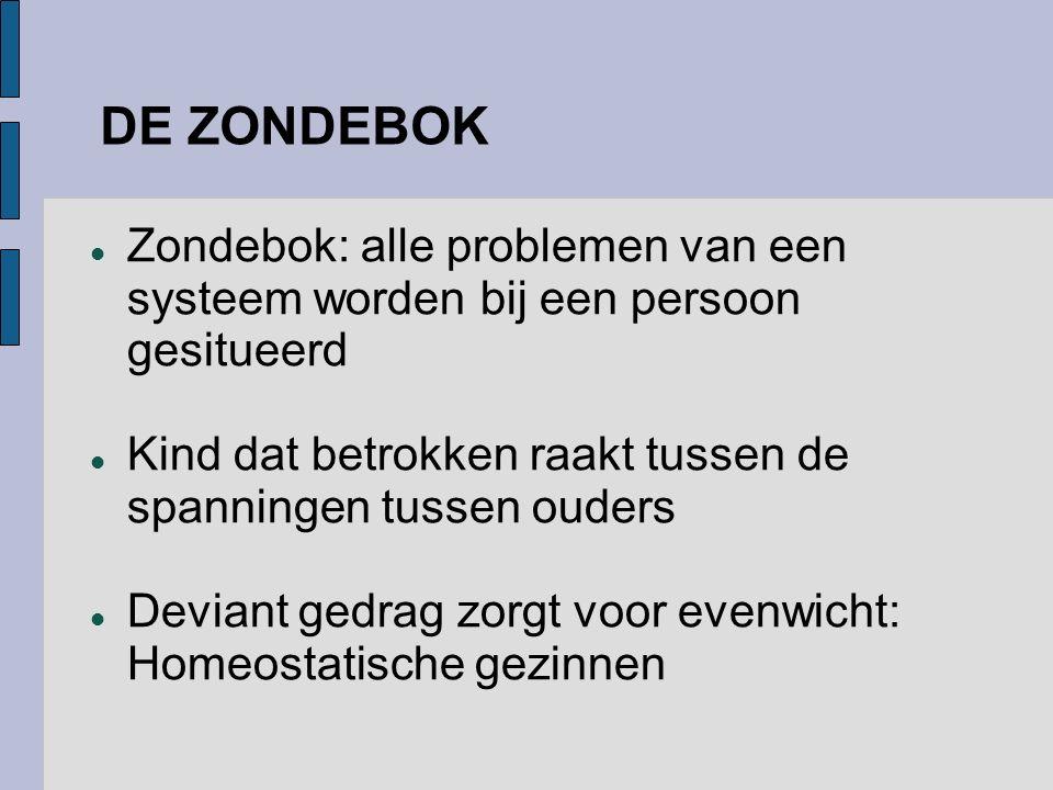 DE ZONDEBOK Zondebok: alle problemen van een systeem worden bij een persoon gesitueerd Kind dat betrokken raakt tussen de spanningen tussen ouders Dev