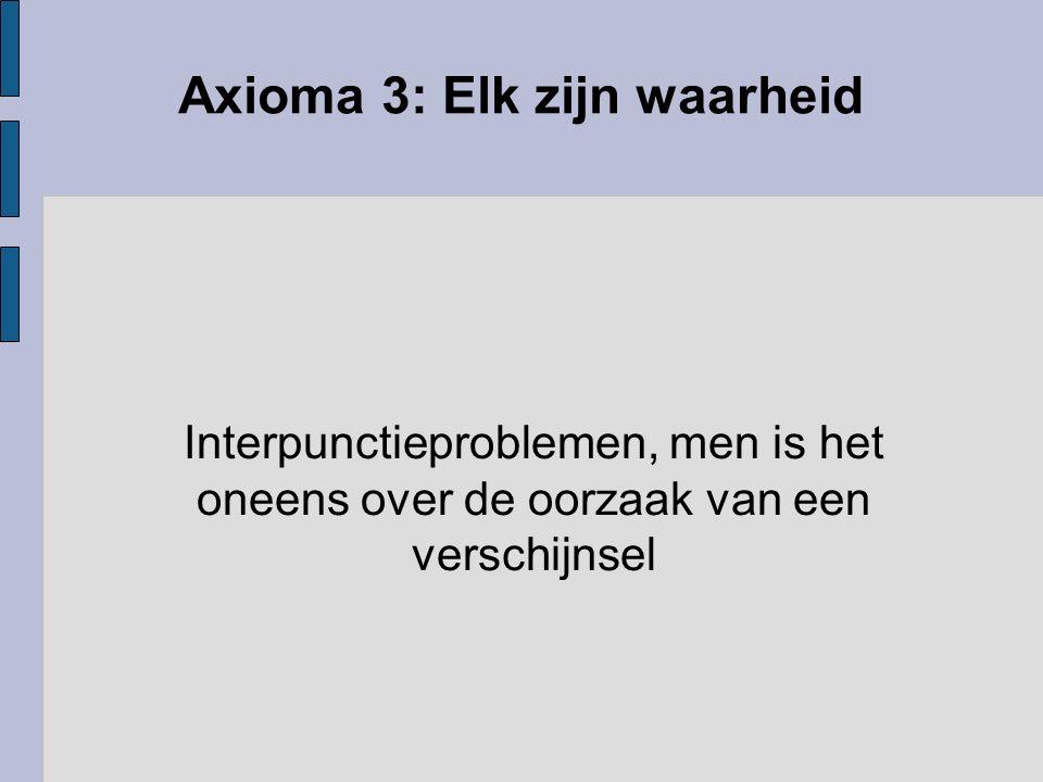 Axioma 4: Met woorden of zonder .