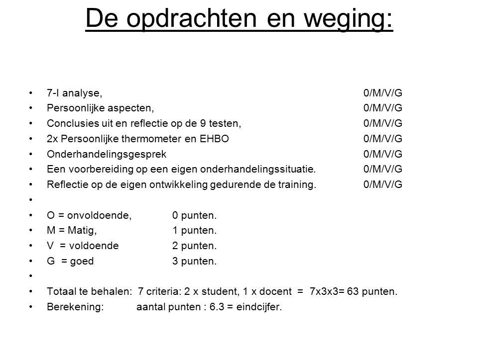 De opdrachten en weging: 7-I analyse,0/M/V/G Persoonlijke aspecten,0/M/V/G Conclusies uit en reflectie op de 9 testen, 0/M/V/G 2x Persoonlijke thermom