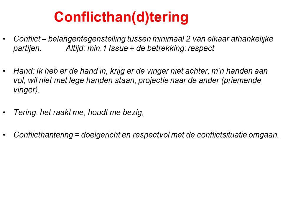 Conflicthan(d)tering Conflict – belangentegenstelling tussen minimaal 2 van elkaar afhankelijke partijen. Altijd: min.1 Issue + de betrekking: respect