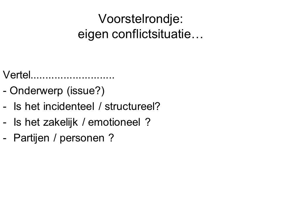 Voorstelrondje: eigen conflictsituatie… Vertel............................ - Onderwerp (issue?) -Is het incidenteel / structureel? -Is het zakelijk /