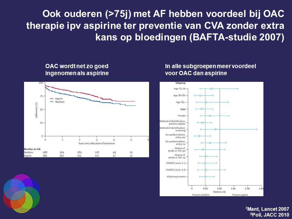 Ook ouderen (>75j) met AF hebben voordeel bij OAC therapie ipv aspirine ter preventie van CVA zonder extra kans op bloedingen (BAFTA-studie 2007) OAC