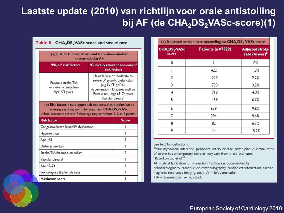 Laatste update (2010) van richtlijn voor orale antistolling bij AF (de CHA 2 DS 2 VASc-score)(1) European Society of Cardiology 2010