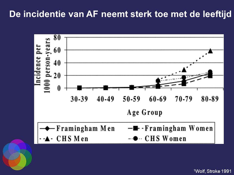 De incidentie van AF neemt sterk toe met de leeftijd 1 Wolf, Stroke 1991