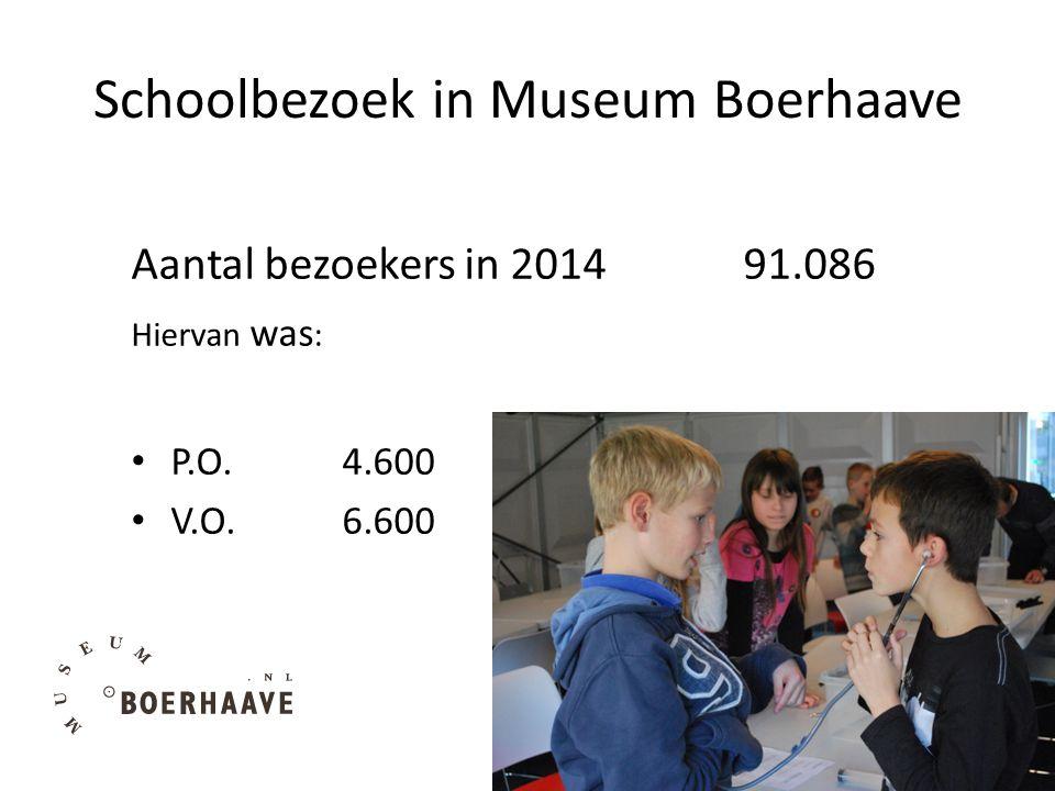 Schoolbezoek in Museum Boerhaave Aantal bezoekers in 2014 91.086 Hiervan was : P.O.4.600 V.O.6.600