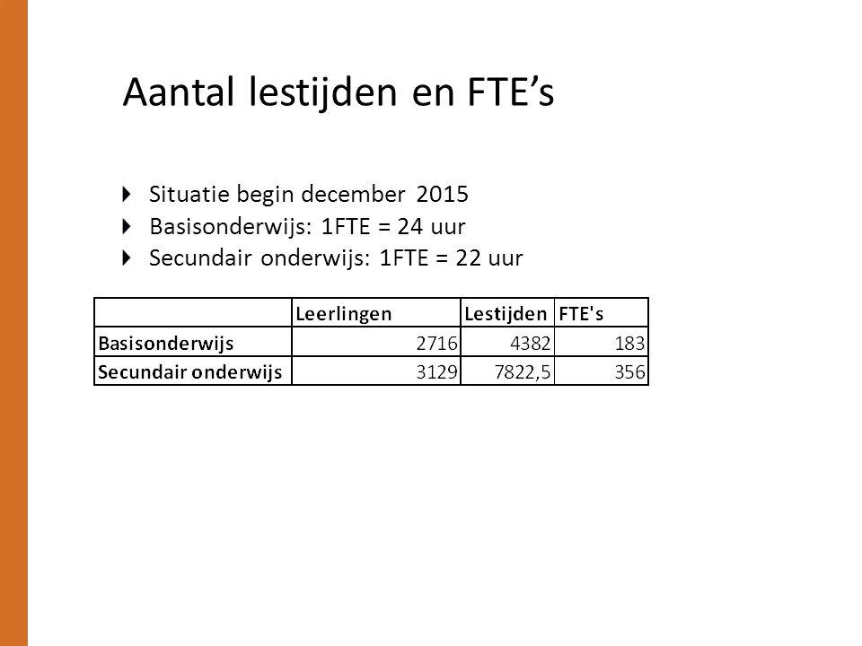 Aantal lestijden en FTE's Situatie begin december 2015 Basisonderwijs: 1FTE = 24 uur Secundair onderwijs: 1FTE = 22 uur
