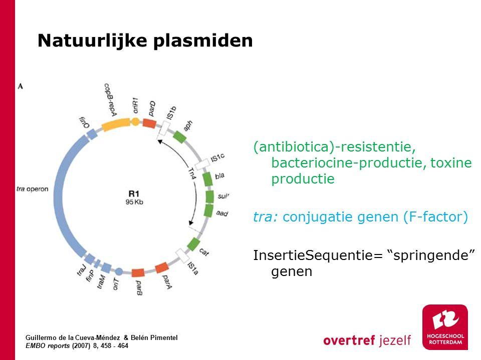 """Natuurlijke plasmiden (antibiotica)-resistentie, bacteriocine-productie, toxine productie tra: conjugatie genen (F-factor) InsertieSequentie= """"springe"""