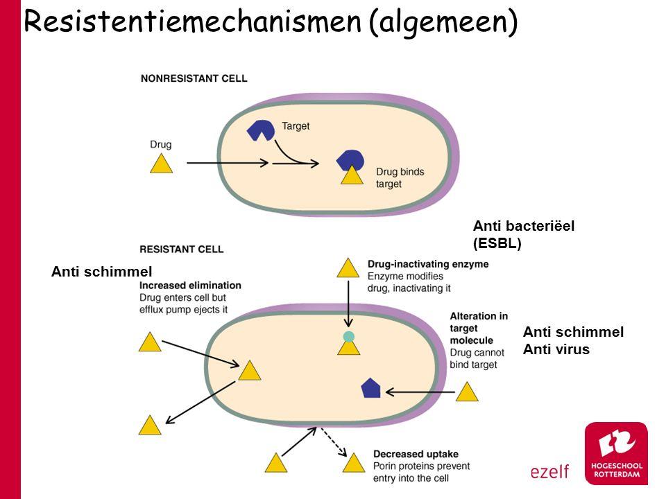 Resistentiemechanismen (algemeen) Anti bacteriëel (ESBL) Anti schimmel Anti virus Anti schimmel
