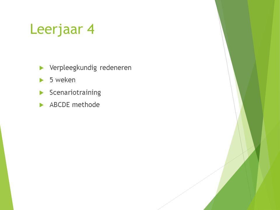 Leerjaar 4  Verpleegkundig redeneren  5 weken  Scenariotraining  ABCDE methode