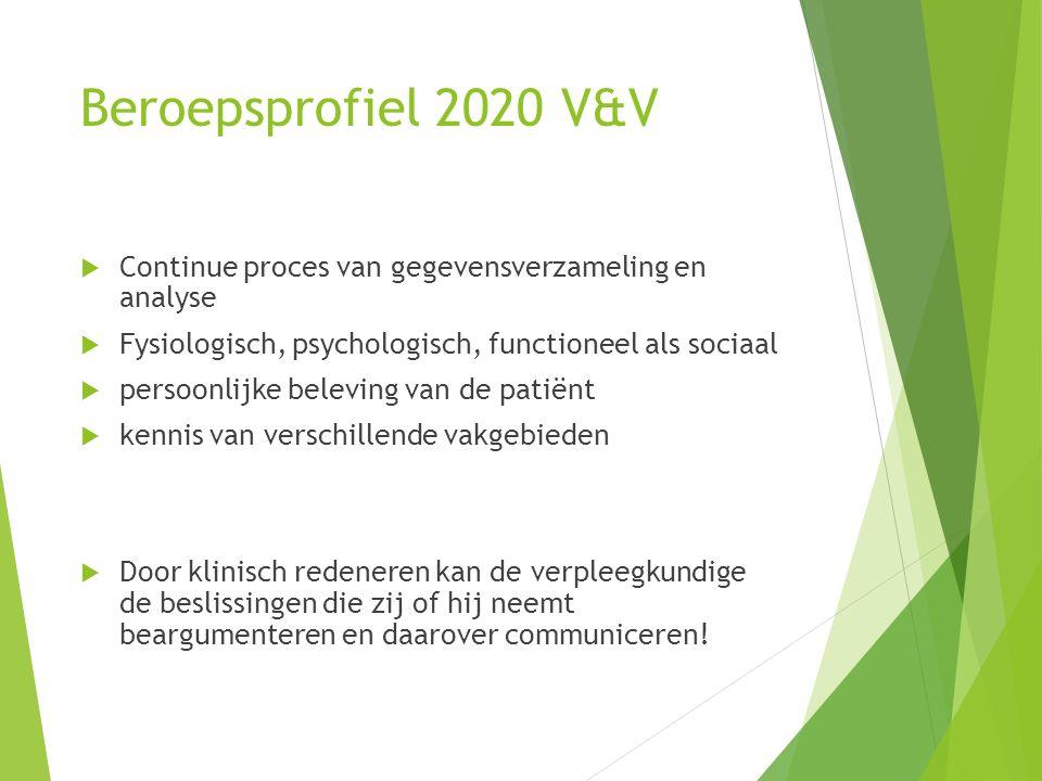Beroepsprofiel 2020 V&V  Continue proces van gegevensverzameling en analyse  Fysiologisch, psychologisch, functioneel als sociaal  persoonlijke bel