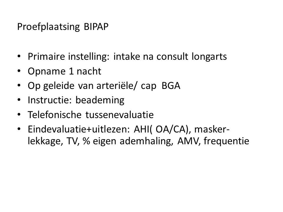 Proefplaatsing BIPAP Primaire instelling: intake na consult longarts Opname 1 nacht Op geleide van arteriële/ cap BGA Instructie: beademing Telefonische tussenevaluatie Eindevaluatie+uitlezen: AHI( OA/CA), masker- lekkage, TV, % eigen ademhaling, AMV, frequentie