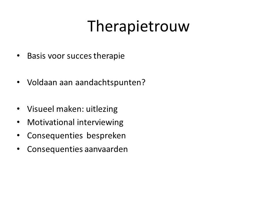 Therapietrouw Basis voor succes therapie Voldaan aan aandachtspunten.