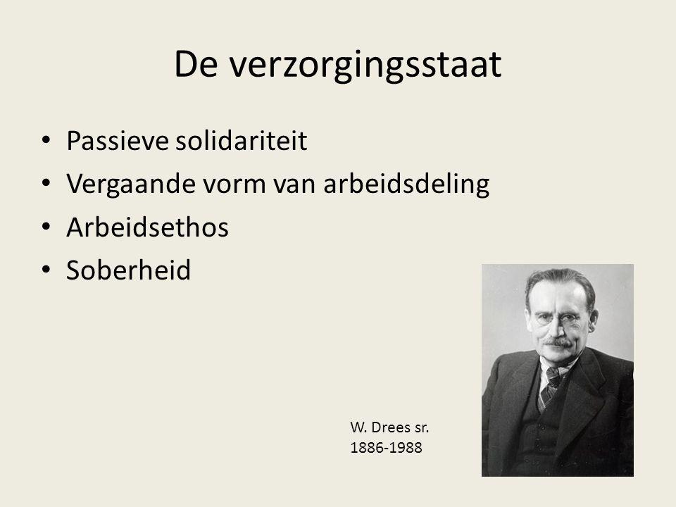 De verzorgingsstaat Passieve solidariteit Vergaande vorm van arbeidsdeling Arbeidsethos Soberheid W. Drees sr. 1886-1988