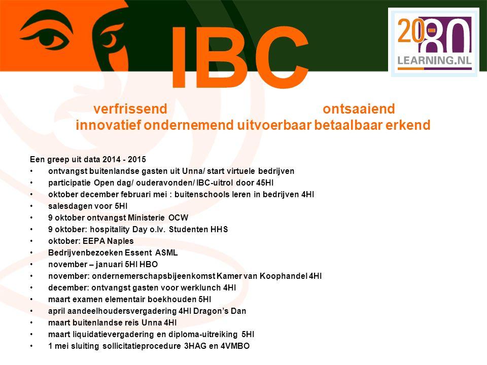 IBC verfrissend ontsaaiend innovatief ondernemend uitvoerbaar betaalbaar erkend Een greep uit data 2014 - 2015 ontvangst buitenlandse gasten uit Unna/