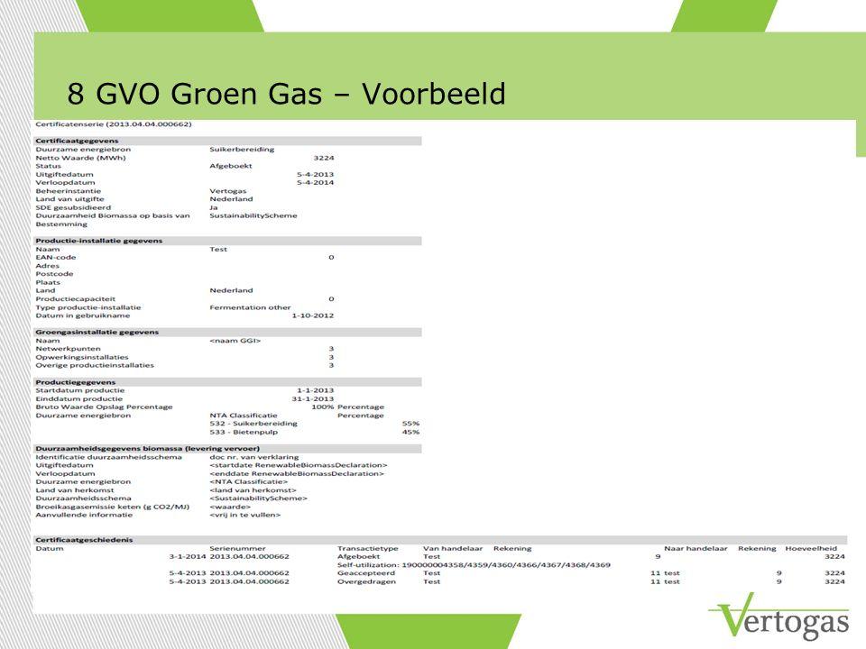 8 GVO Groen Gas – Voorbeeld