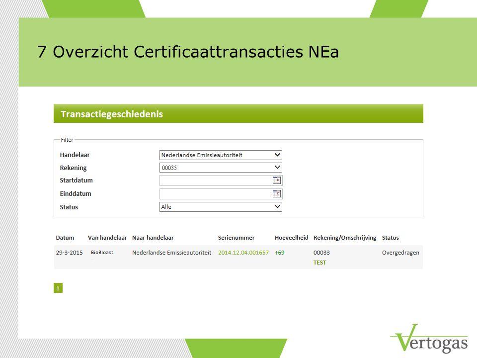 7 Overzicht Certificaattransacties NEa