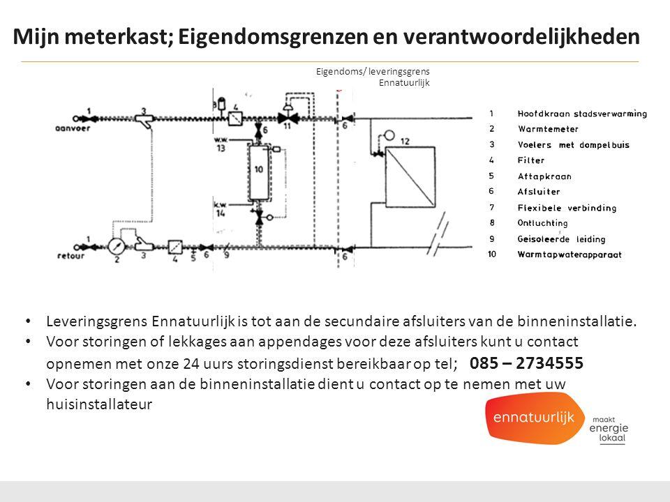 Mijn meterkast; Eigendomsgrenzen en verantwoordelijkheden Hier dienen nog foto's te komen van 2meterkasten Leveringsgrens Ennatuurlijk is tot aan de secundaire afsluiters van de binneninstallatie.