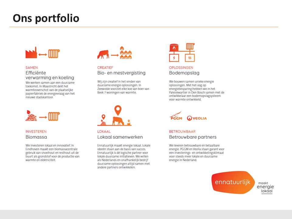 Ons portfolio