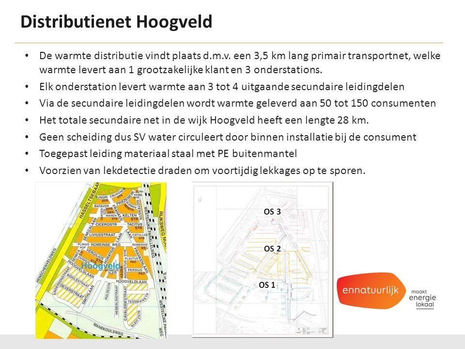 Distributienet Hoogveld De warmte distributie vindt plaats d.m.v.